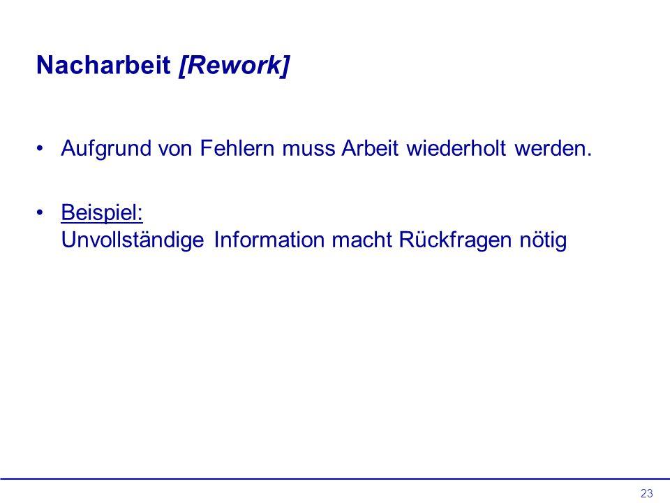 Nacharbeit [Rework] Aufgrund von Fehlern muss Arbeit wiederholt werden.